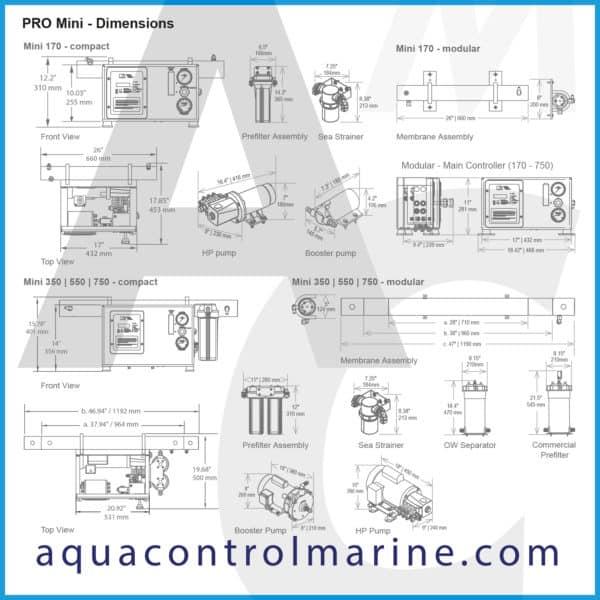 PRO Mini 750 - dimensions